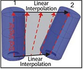 5-Axis Machining Article - Linear-Interpolation
